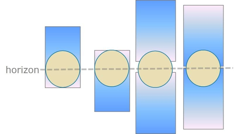 Different options to position your ND filter(s) (the pink zone represents the transparent part)