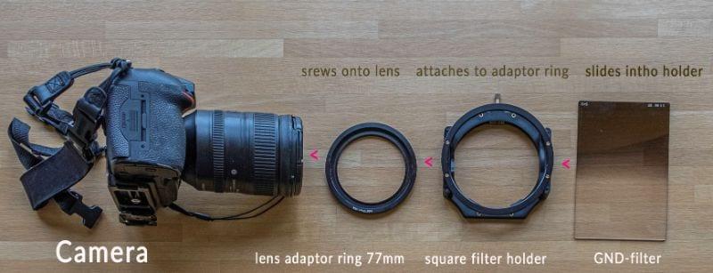 Filter + holder+adaptor+camera